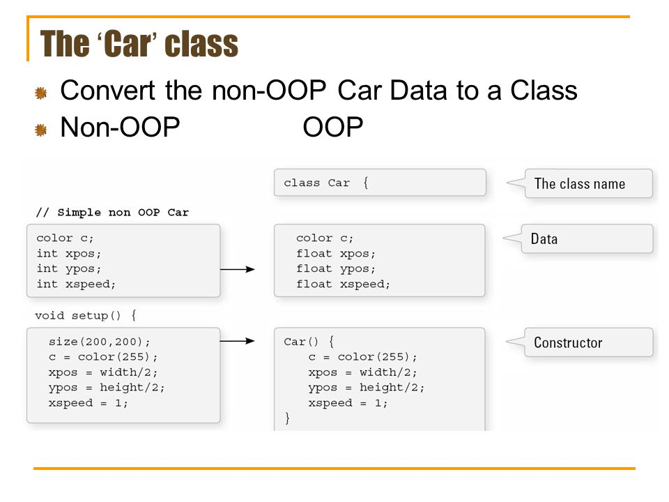 The 'Car' class Convert the non-OOP Car Data to a Class Non-OOP OOP