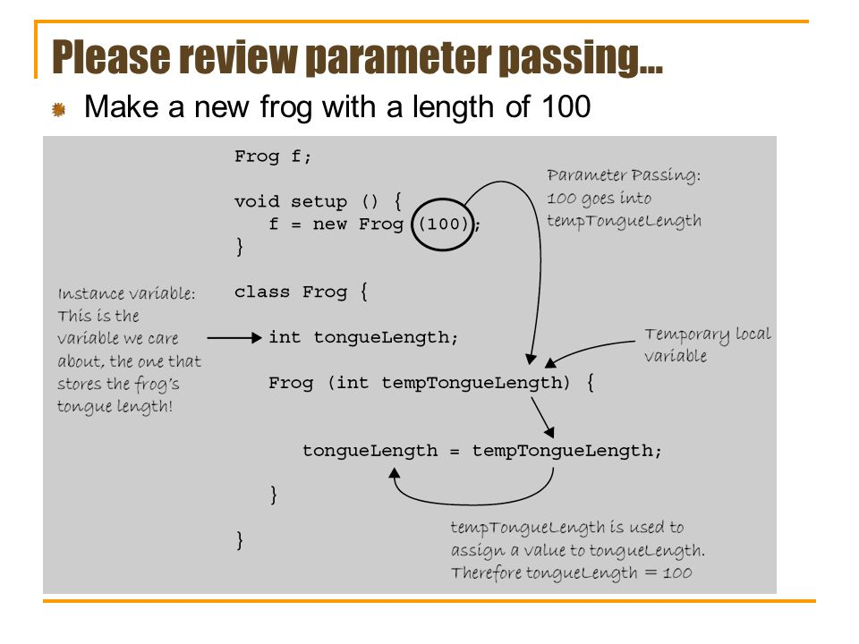 Please review parameter passing…