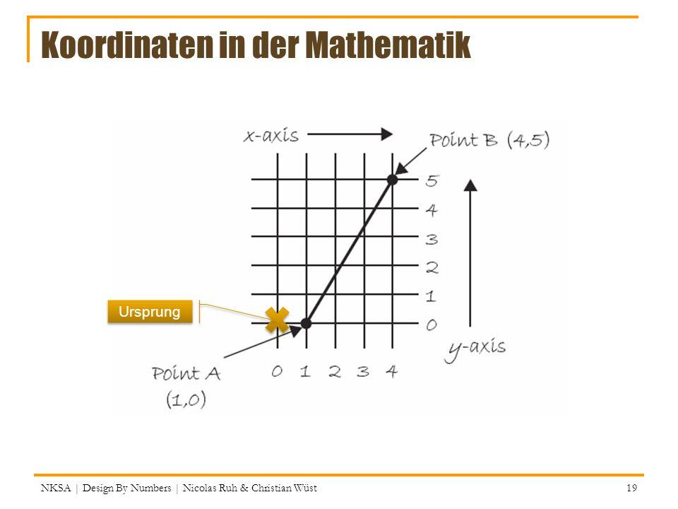 Koordinaten in der Mathematik