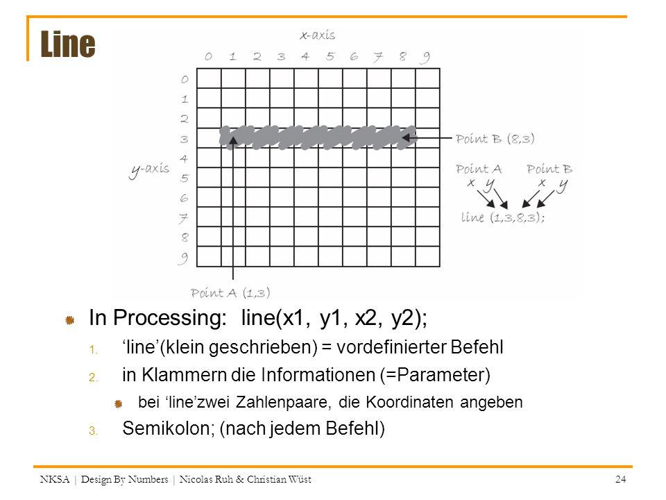 Line In Processing: line(x1, y1, x2, y2);