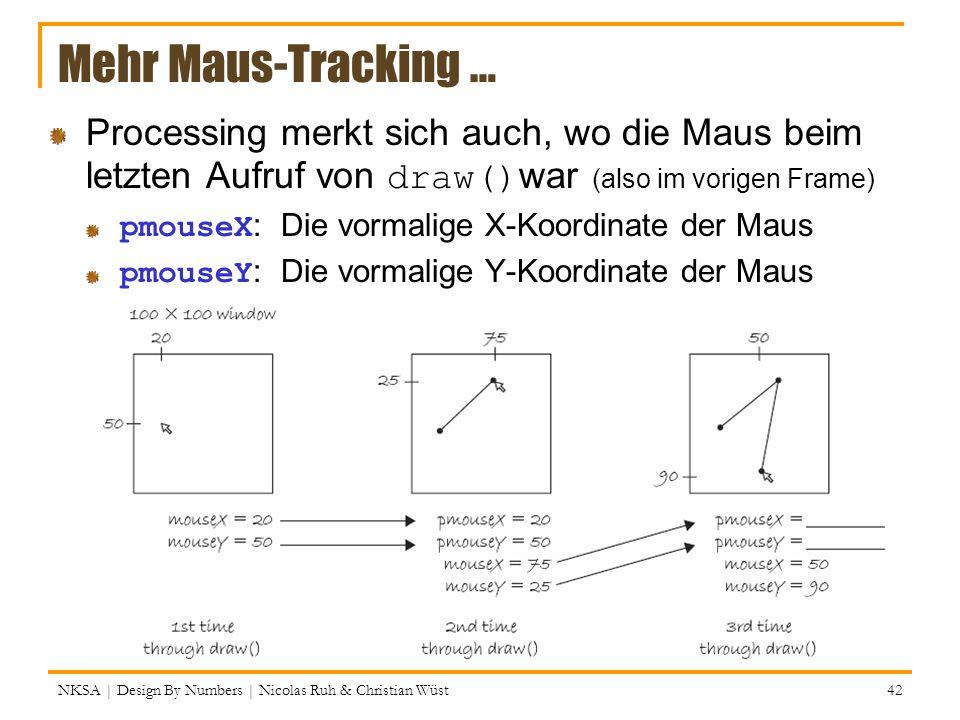 Mehr Maus-Tracking … Processing merkt sich auch, wo die Maus beim letzten Aufruf von draw()war (also im vorigen Frame)