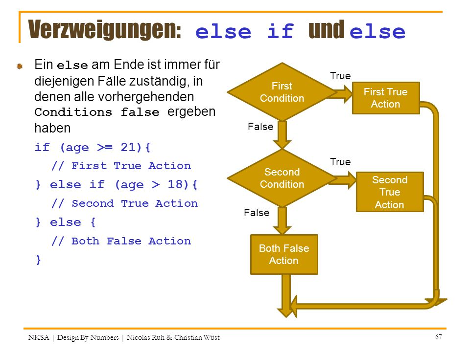 Verzweigungen: else if und else