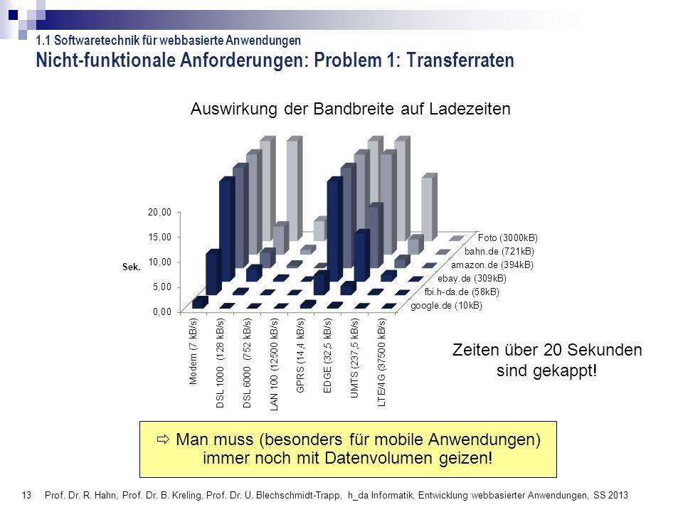 Nicht-funktionale Anforderungen: Problem 1: Transferraten