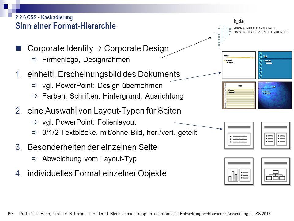 Sinn einer Format-Hierarchie