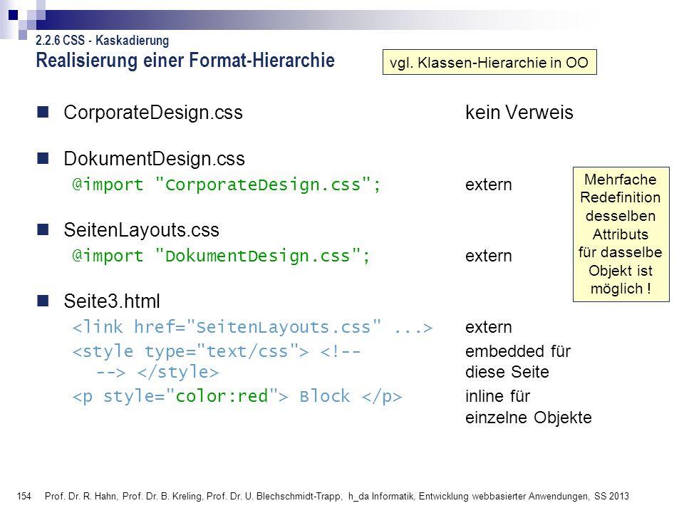 Realisierung einer Format-Hierarchie