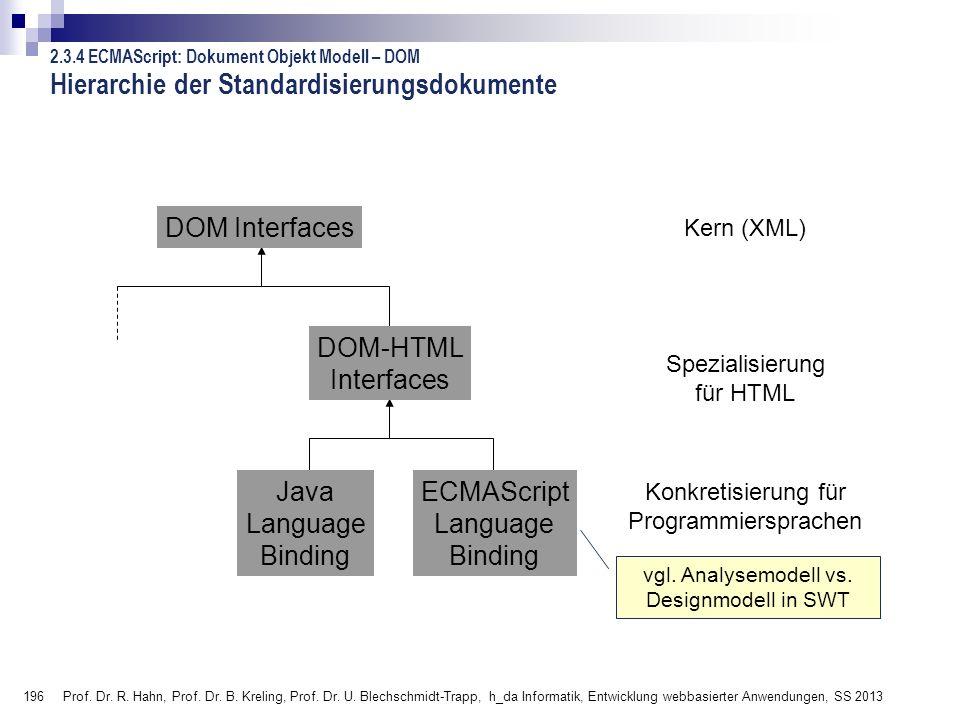 Hierarchie der Standardisierungsdokumente