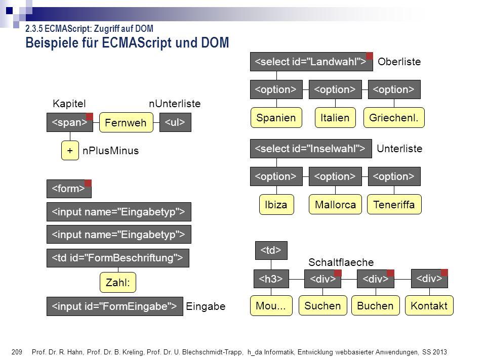 Beispiele für ECMAScript und DOM