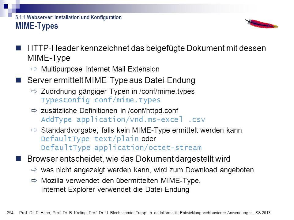 MIME-Types 3.1.1 Webserver: Installation und Konfiguration. HTTP-Header kennzeichnet das beigefügte Dokument mit dessen MIME-Type.