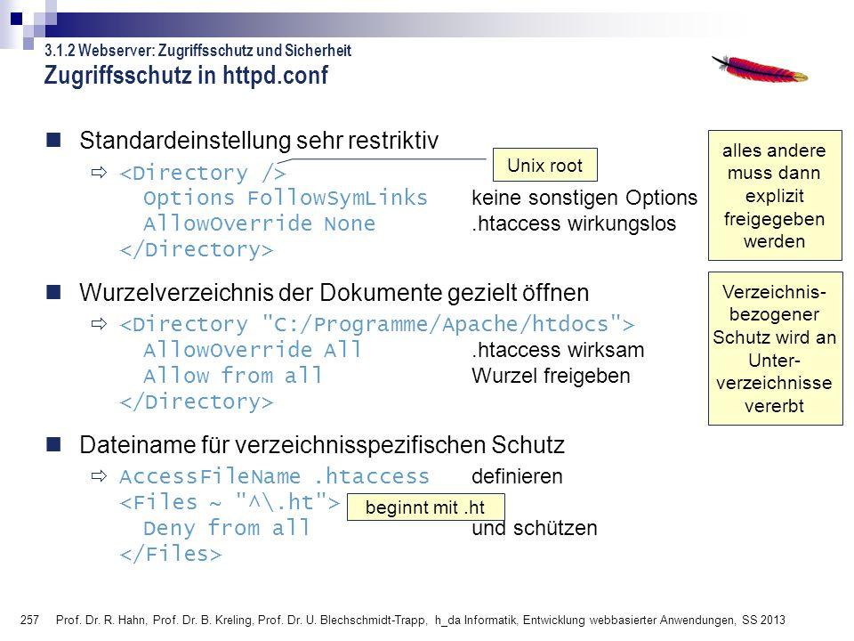 Zugriffsschutz in httpd.conf
