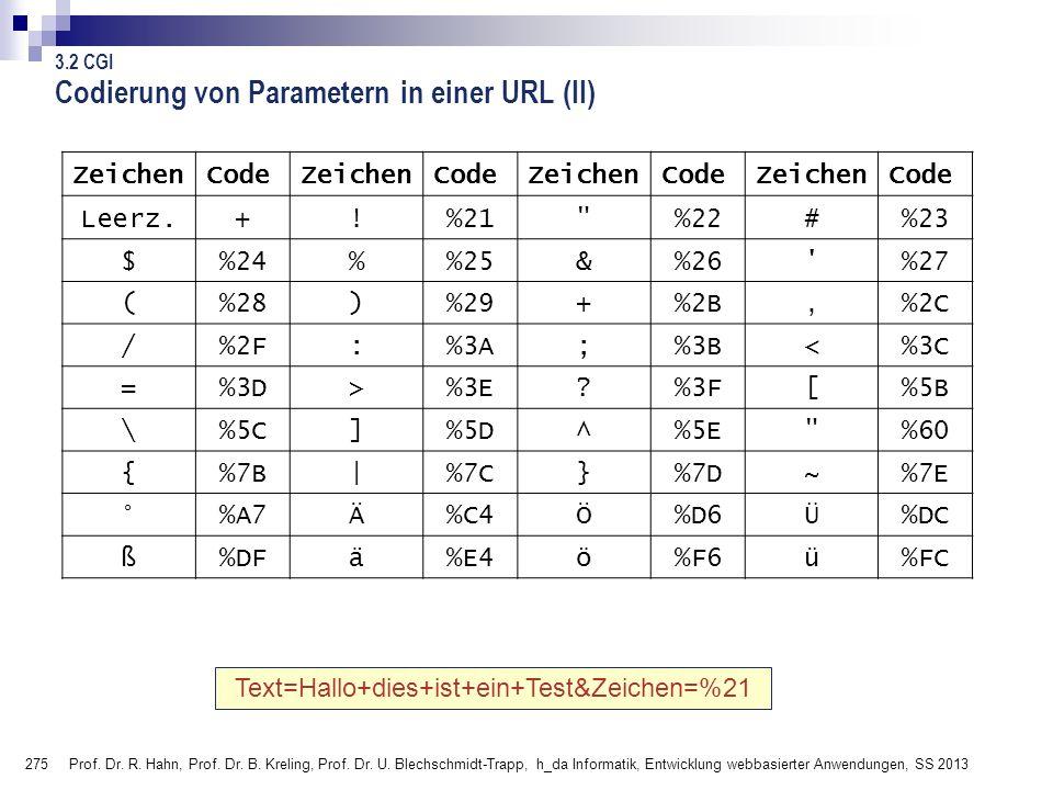 Codierung von Parametern in einer URL (II)