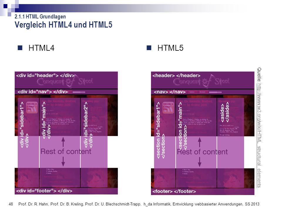 Vergleich HTML4 und HTML5