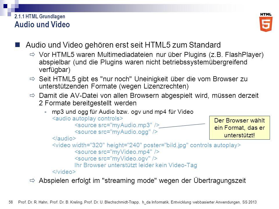 Der Browser wählt ein Format, das er unterstützt!