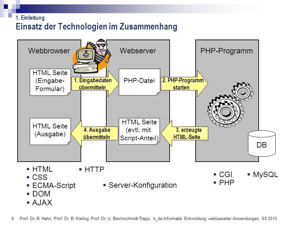 Einsatz der Technologien im Zusammenhang