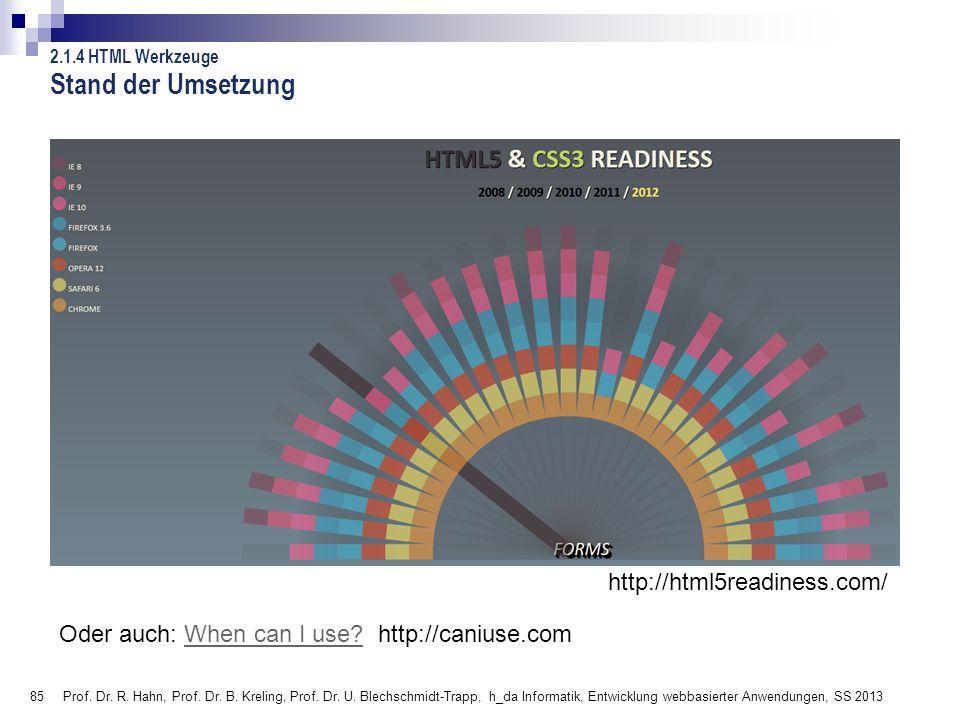 Stand der Umsetzung http://html5readiness.com/