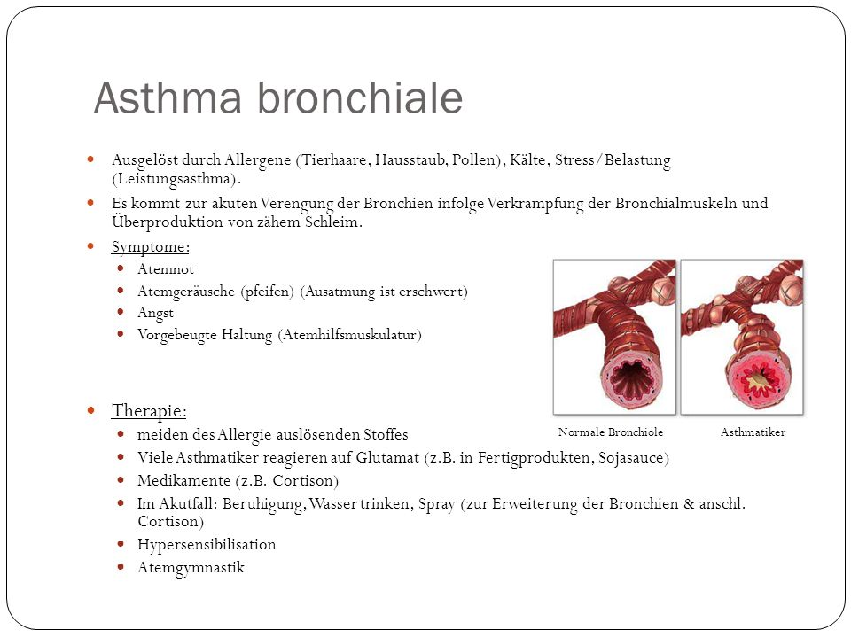 Asthma bronchiale Therapie: