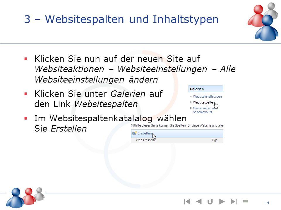3 – Websitespalten und Inhaltstypen