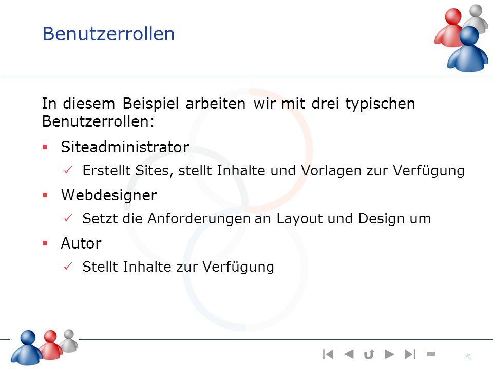 Benutzerrollen In diesem Beispiel arbeiten wir mit drei typischen Benutzerrollen: Siteadministrator.