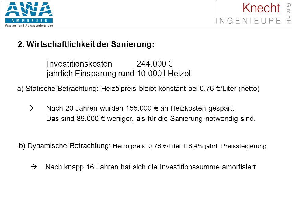 2. Wirtschaftlichkeit der Sanierung: Investitionskosten 244.000 €
