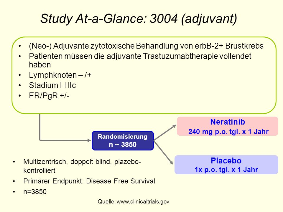 Study At-a-Glance: 3004 (adjuvant)