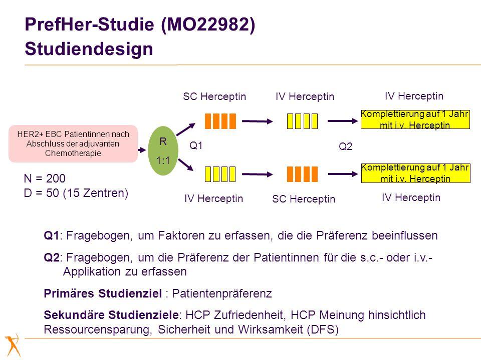 PrefHer-Studie (MO22982) Studiendesign