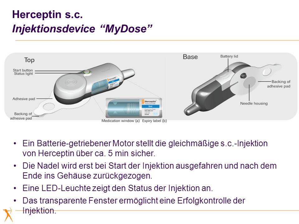 Herceptin s.c. Injektionsdevice MyDose