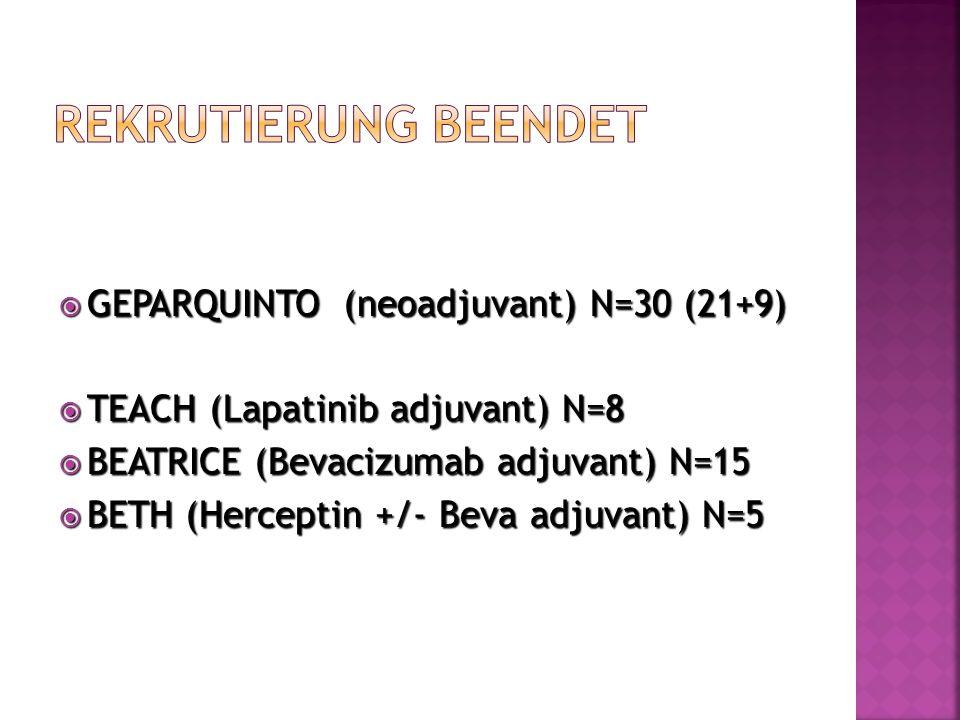 Rekrutierung beendet GEPARQUINTO (neoadjuvant) N=30 (21+9)