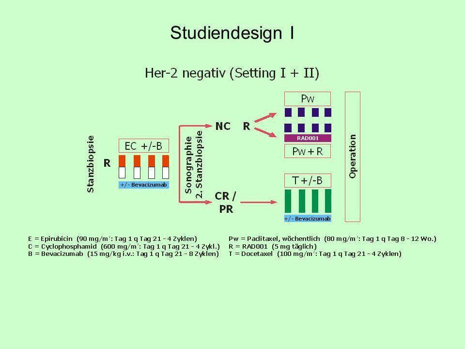 Studiendesign I
