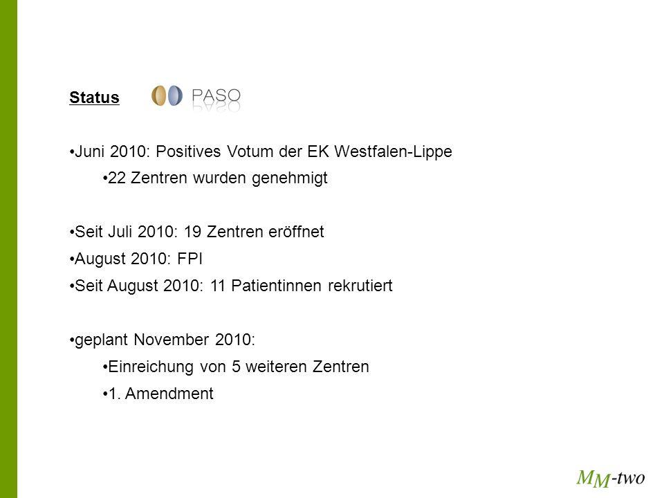 Status Juni 2010: Positives Votum der EK Westfalen-Lippe. 22 Zentren wurden genehmigt. Seit Juli 2010: 19 Zentren eröffnet.