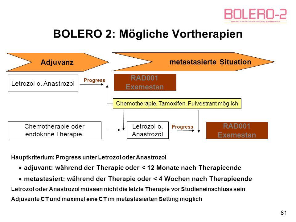 BOLERO 2: Mögliche Vortherapien