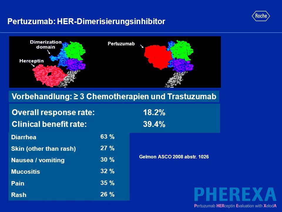 Pertuzumab: HER-Dimerisierungsinhibitor