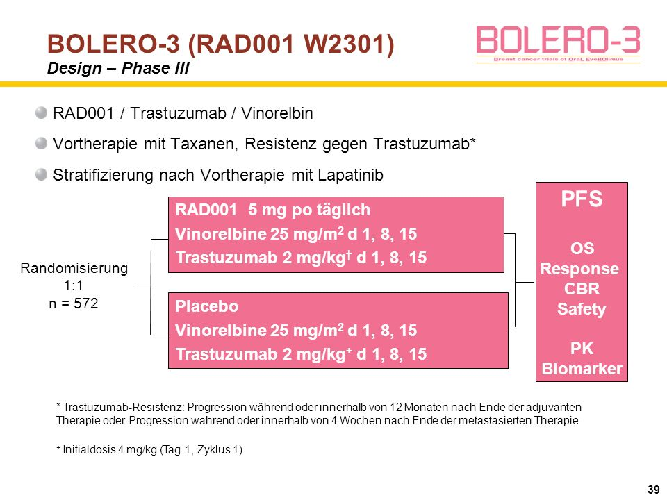 BOLERO-3 (RAD001 W2301) Design – Phase III