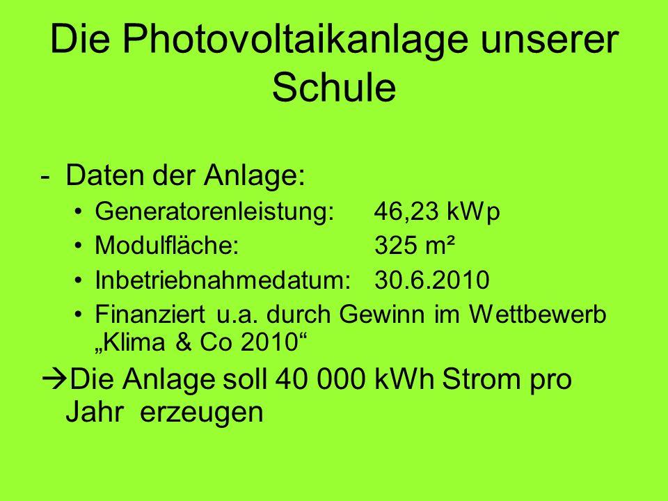 Die Photovoltaikanlage unserer Schule