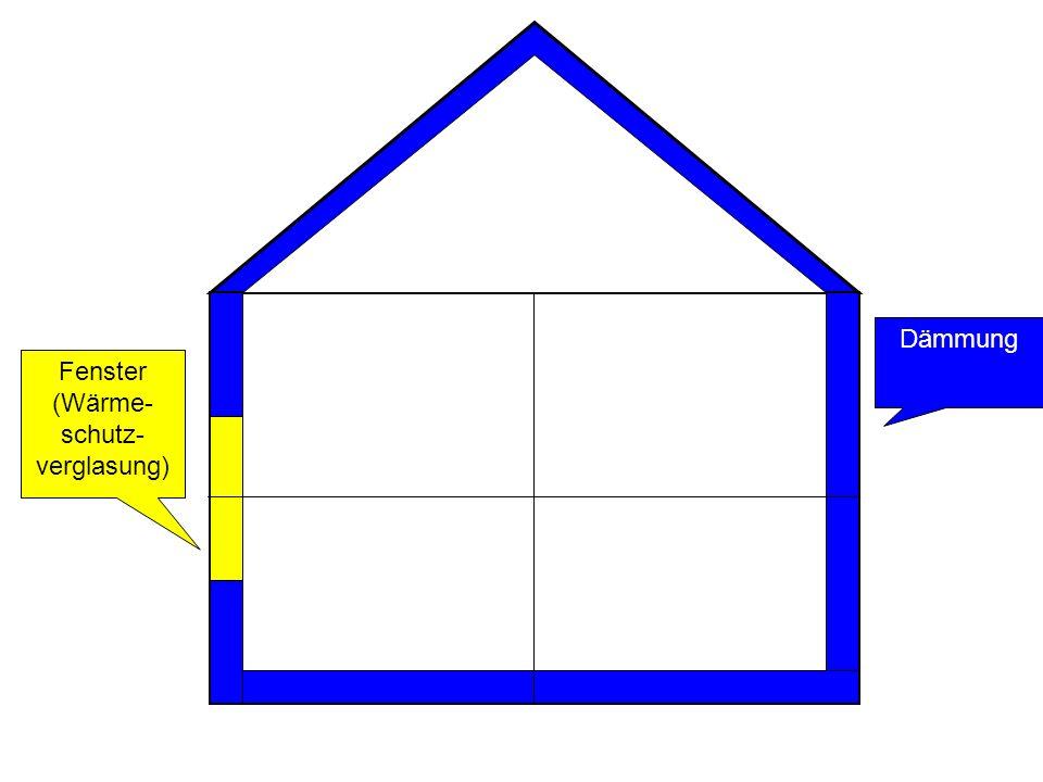 Dämmung Fenster (Wärme- schutz-verglasung)