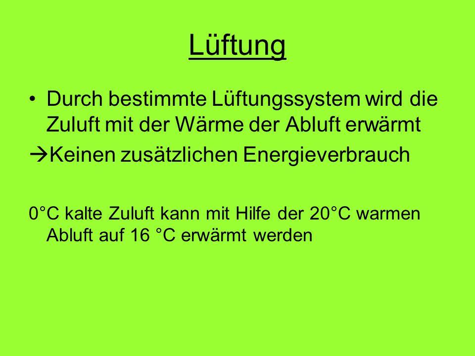 Lüftung Durch bestimmte Lüftungssystem wird die Zuluft mit der Wärme der Abluft erwärmt. Keinen zusätzlichen Energieverbrauch.