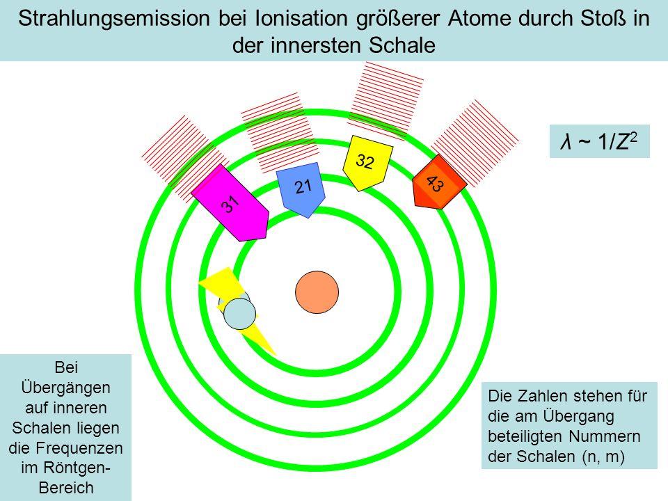 Strahlungsemission bei Ionisation größerer Atome durch Stoß in der innersten Schale