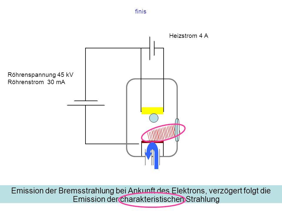 finis Heizstrom 4 A. Röhrenspannung 45 kV. Röhrenstrom 30 mA.