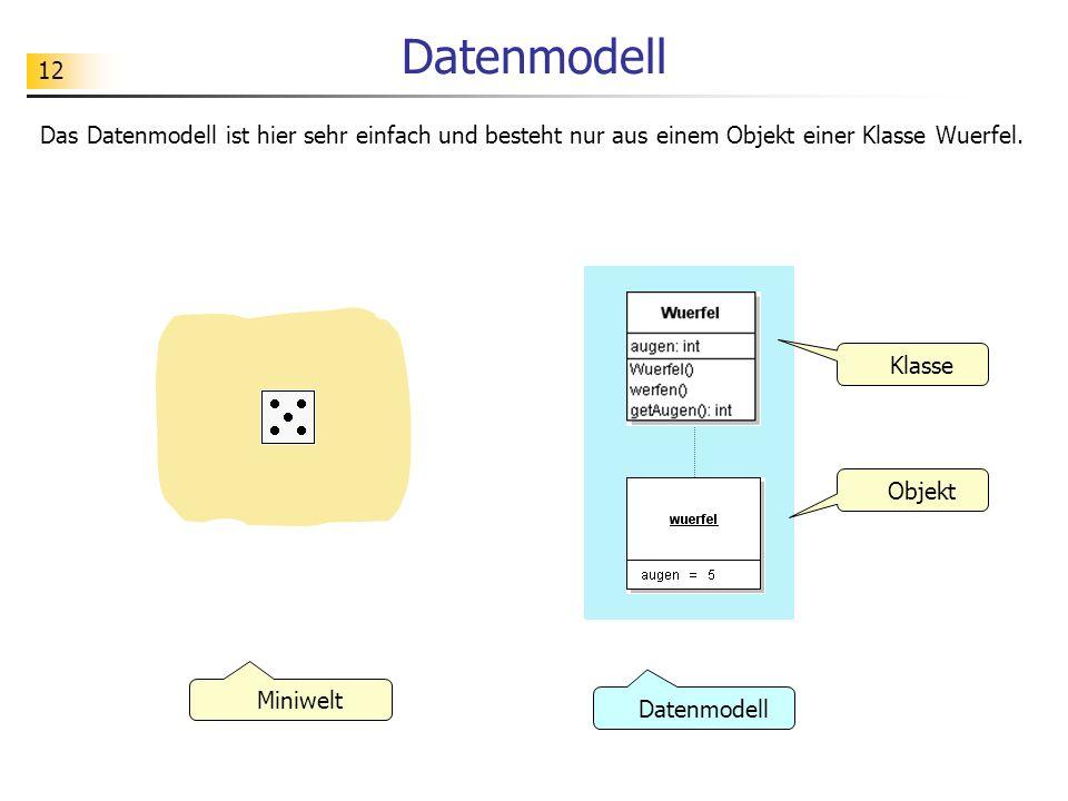 Datenmodell Das Datenmodell ist hier sehr einfach und besteht nur aus einem Objekt einer Klasse Wuerfel.