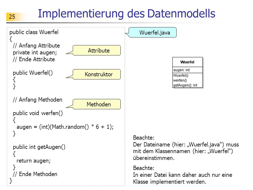 Implementierung des Datenmodells