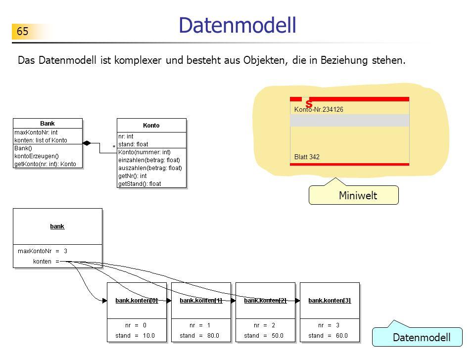 Datenmodell Das Datenmodell ist komplexer und besteht aus Objekten, die in Beziehung stehen. S. Konto-Nr.234126.