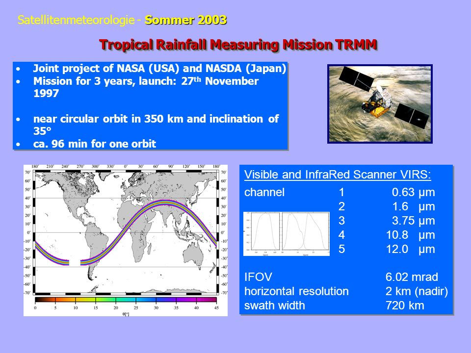 Tropical Rainfall Measuring Mission TRMM