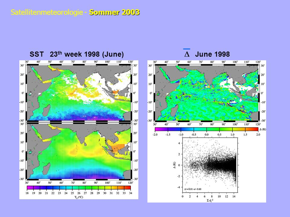 SST 23th week 1998 (June)  June 1998