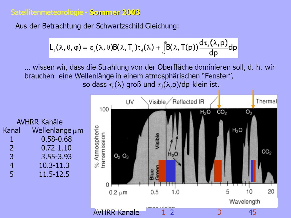 Aus der Betrachtung der Schwartzschild Gleichung: