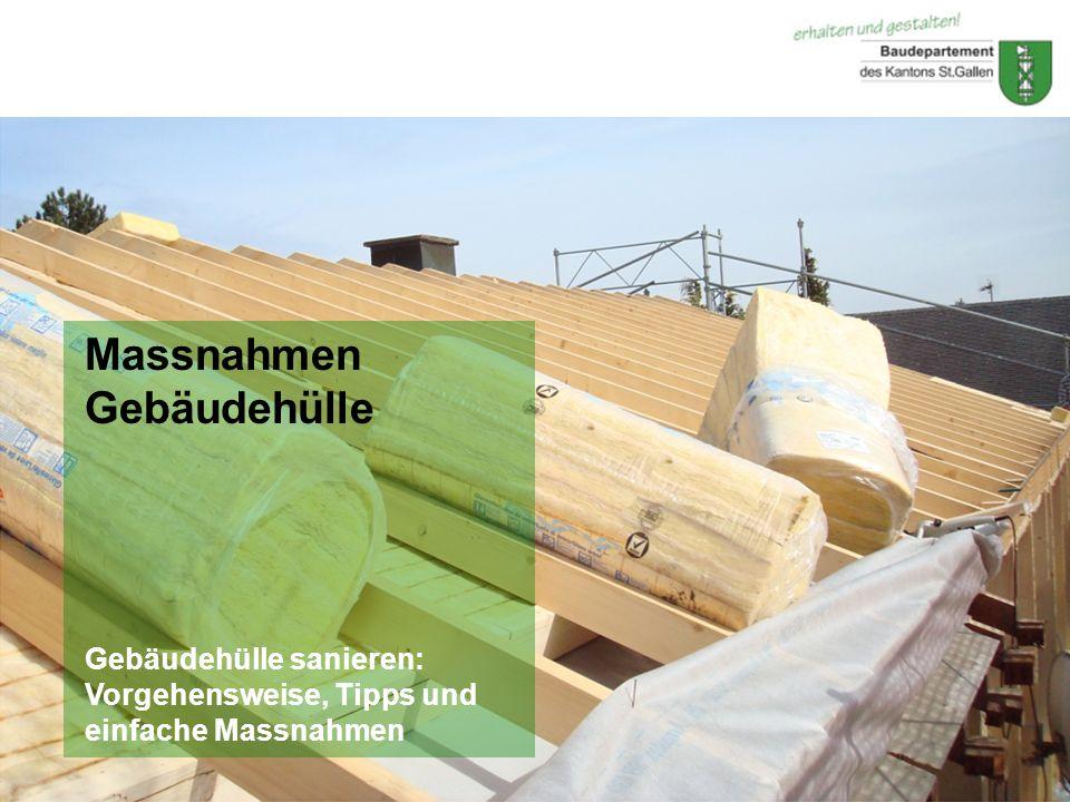 Massnahmen Gebäudehülle