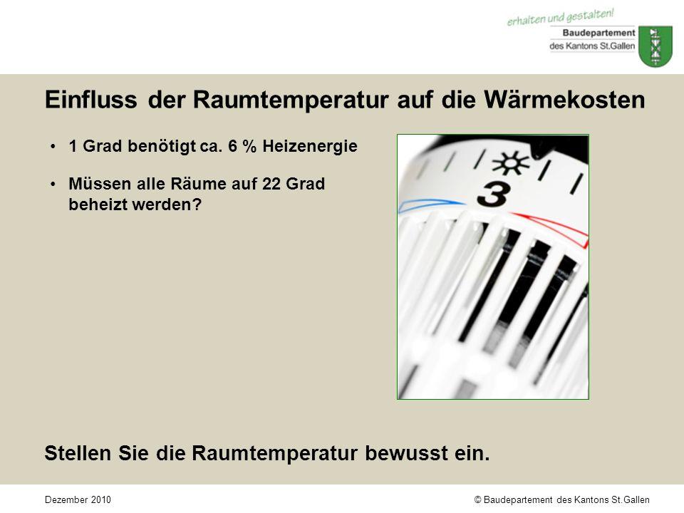 Einfluss der Raumtemperatur auf die Wärmekosten