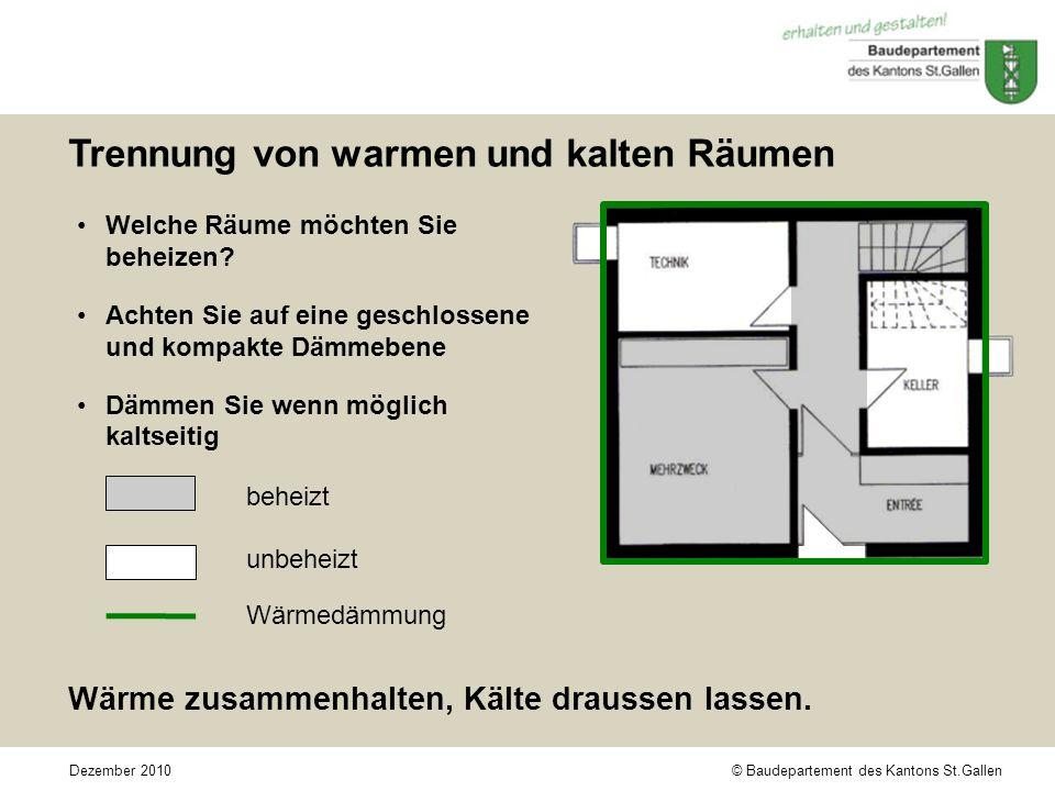 Trennung von warmen und kalten Räumen