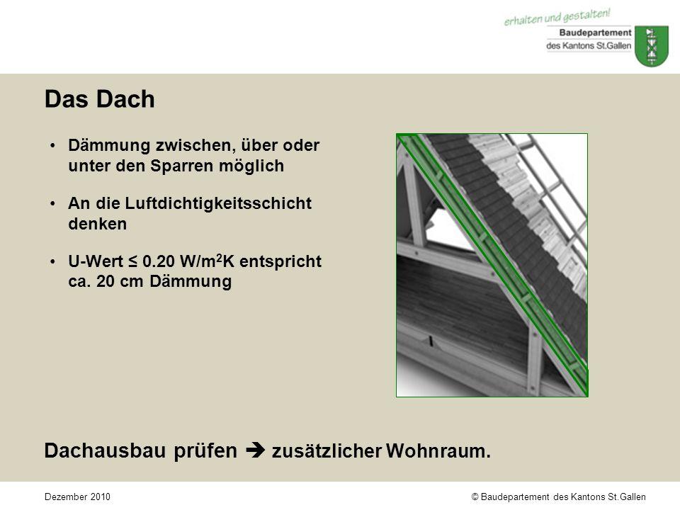Das Dach Dachausbau prüfen  zusätzlicher Wohnraum.
