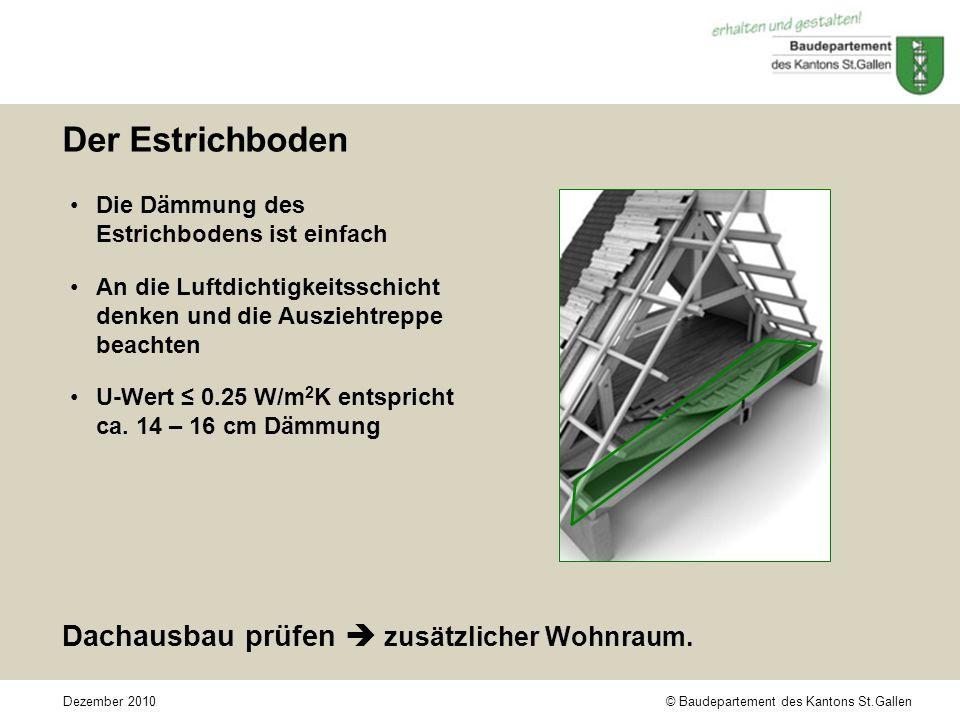 Der Estrichboden Dachausbau prüfen  zusätzlicher Wohnraum.