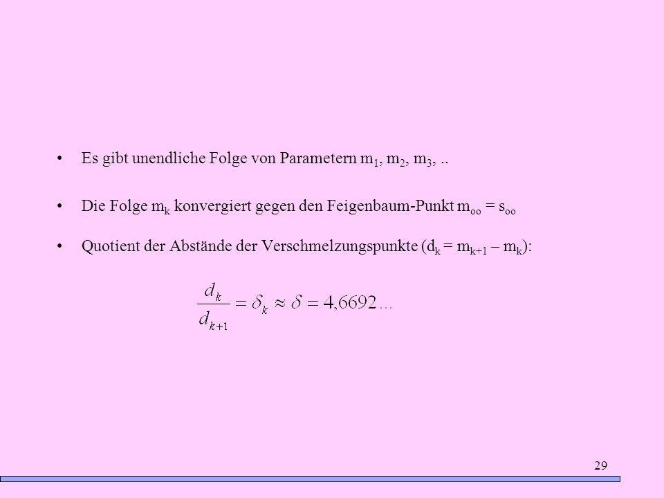 Es gibt unendliche Folge von Parametern m1, m2, m3, ..