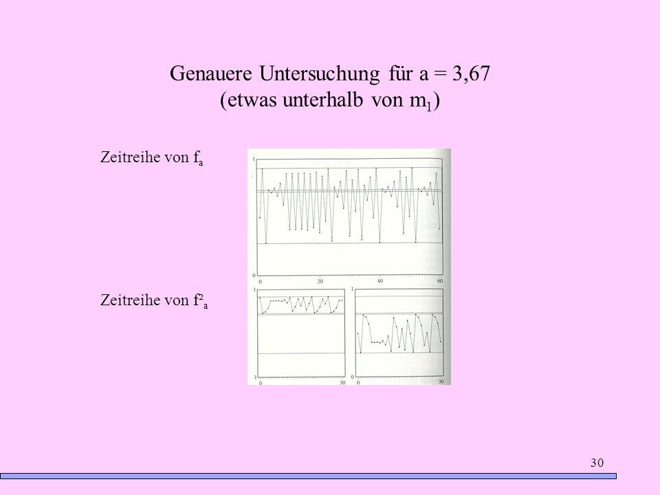 Genauere Untersuchung für a = 3,67 (etwas unterhalb von m1)