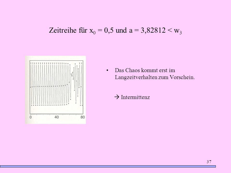 Zeitreihe für x0 = 0,5 und a = 3,82812 < w3